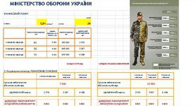 Rada committee approves housing program for servicemen. INFOGRAPHICS